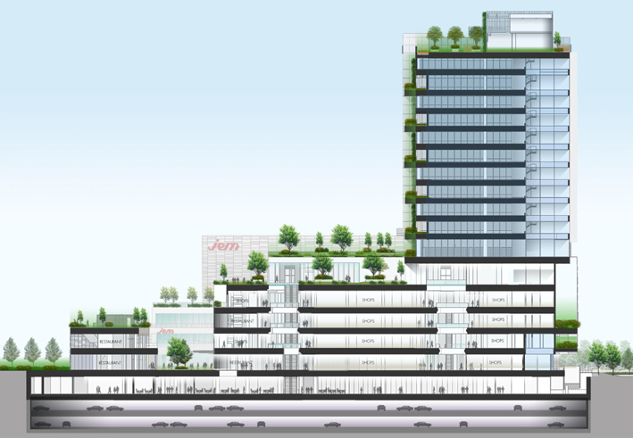 Jem - The Lush Environment is divided into four key zones of greenery