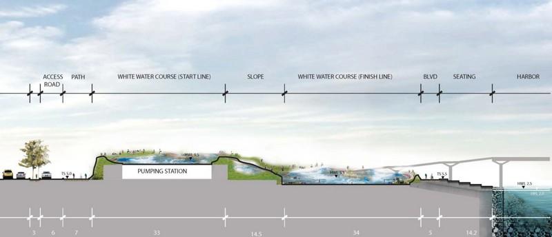 Proposed International Water Sports Centre, Kai Tak