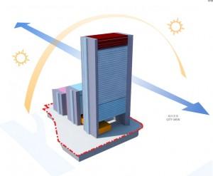 D03 CMB Solar Analysis